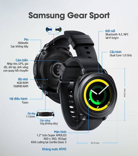 Đồng hồ Samsung Gear Sport SM-R600